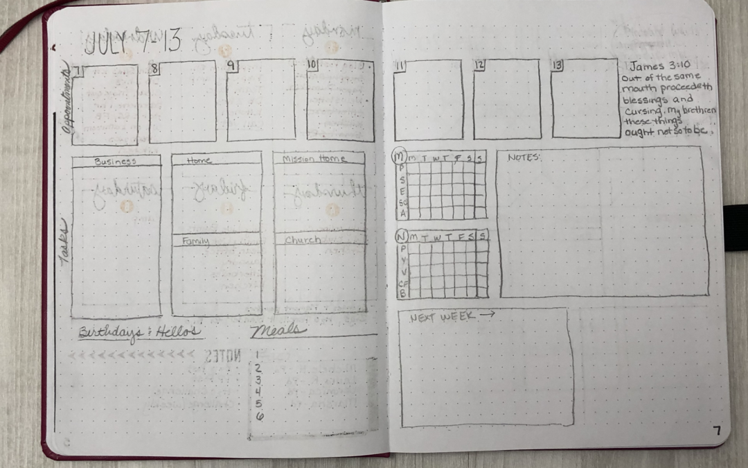 My July 7th thru 13th Spread…and a Lovely Challenge Card